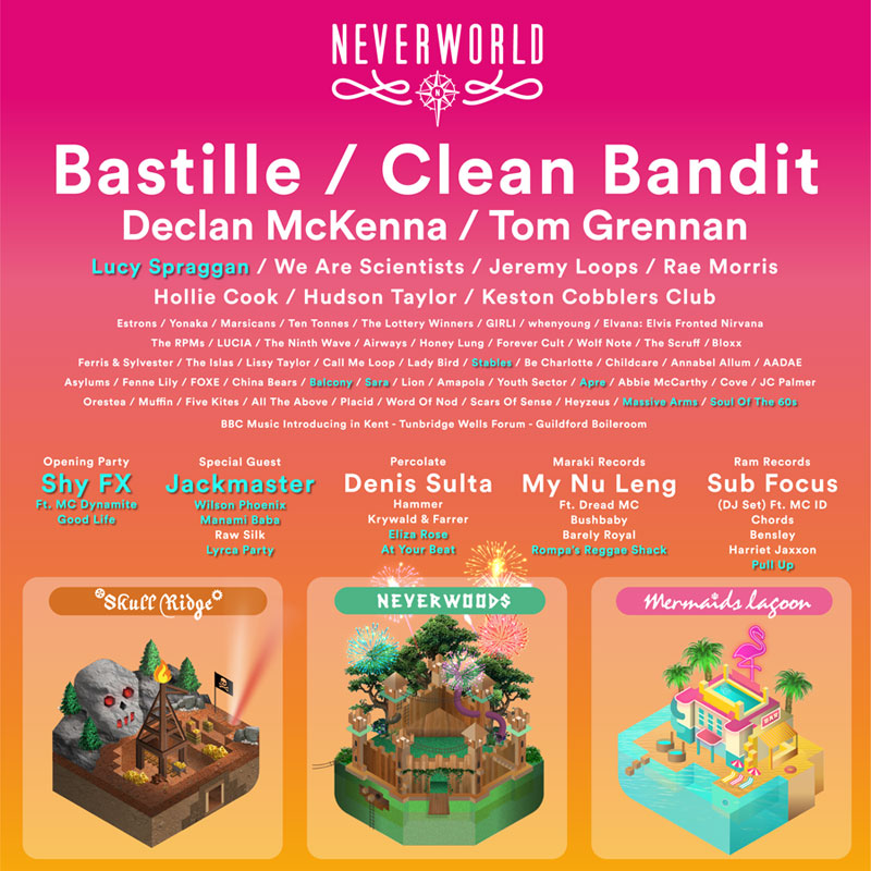 Blog - Neverworld